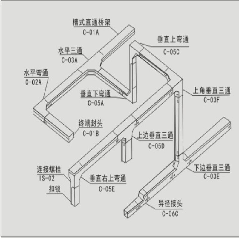 海南电缆桥架