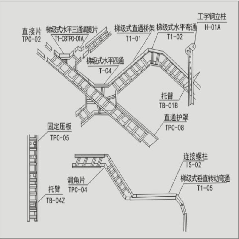 电缆桥架(梯级式)